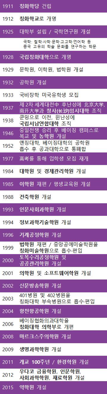 01 학교 역사(360x1318).png